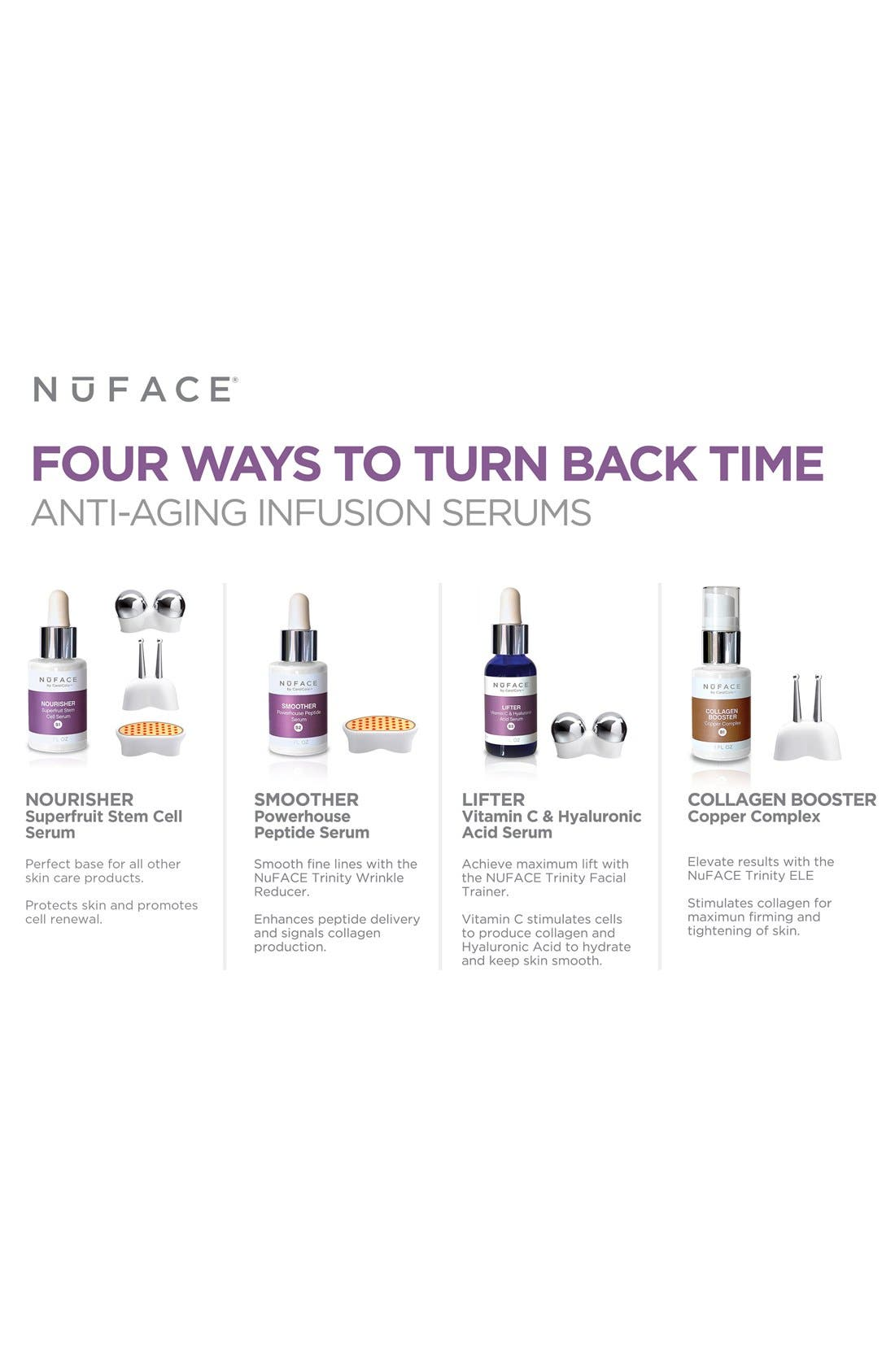 Smoother Infusion Serum,                             Alternate thumbnail 2, color,