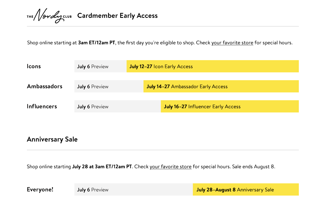 Shop Cardmember Early Access. Anniversary Sale opens to everyone July 28.
