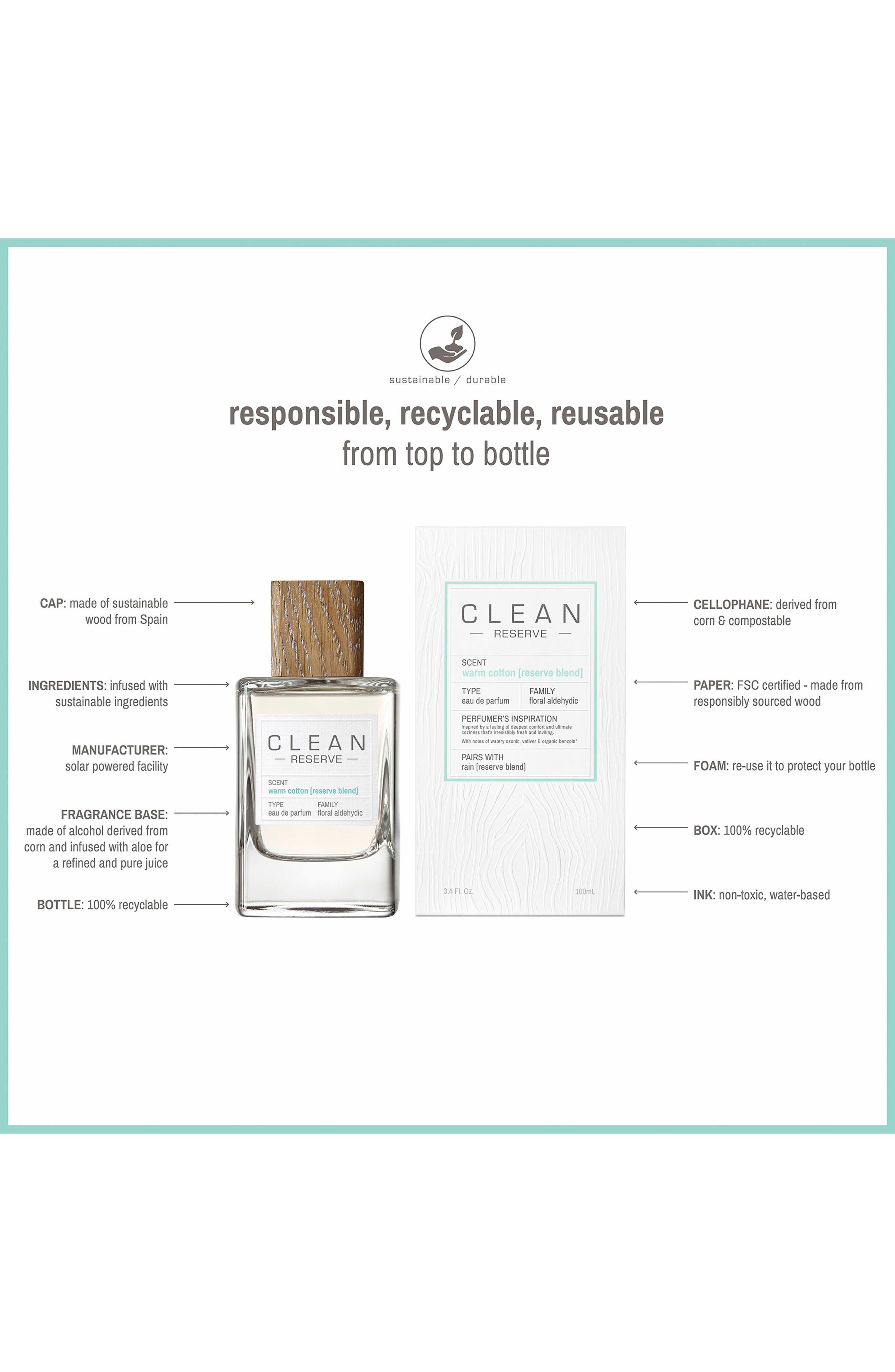 Reserve Blend Warm Cotton Eau de Parfum,                             Alternate thumbnail 2, color,                             NO COLOR