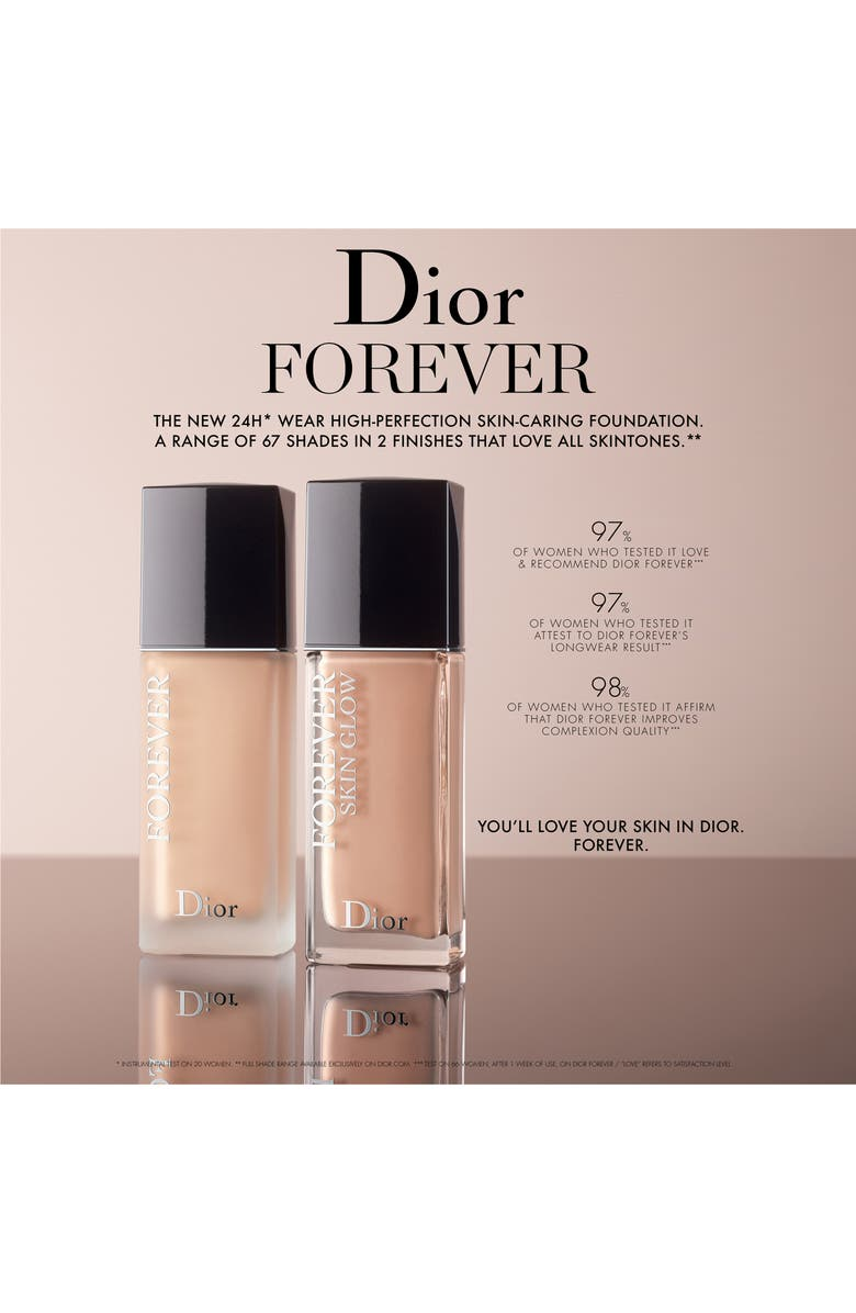 Forever 24h Wear High Perfection Skin Caring Matte Foundation by Dior #21