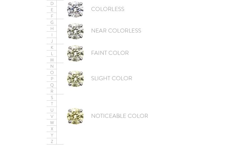Color. Find the perfect diamond.