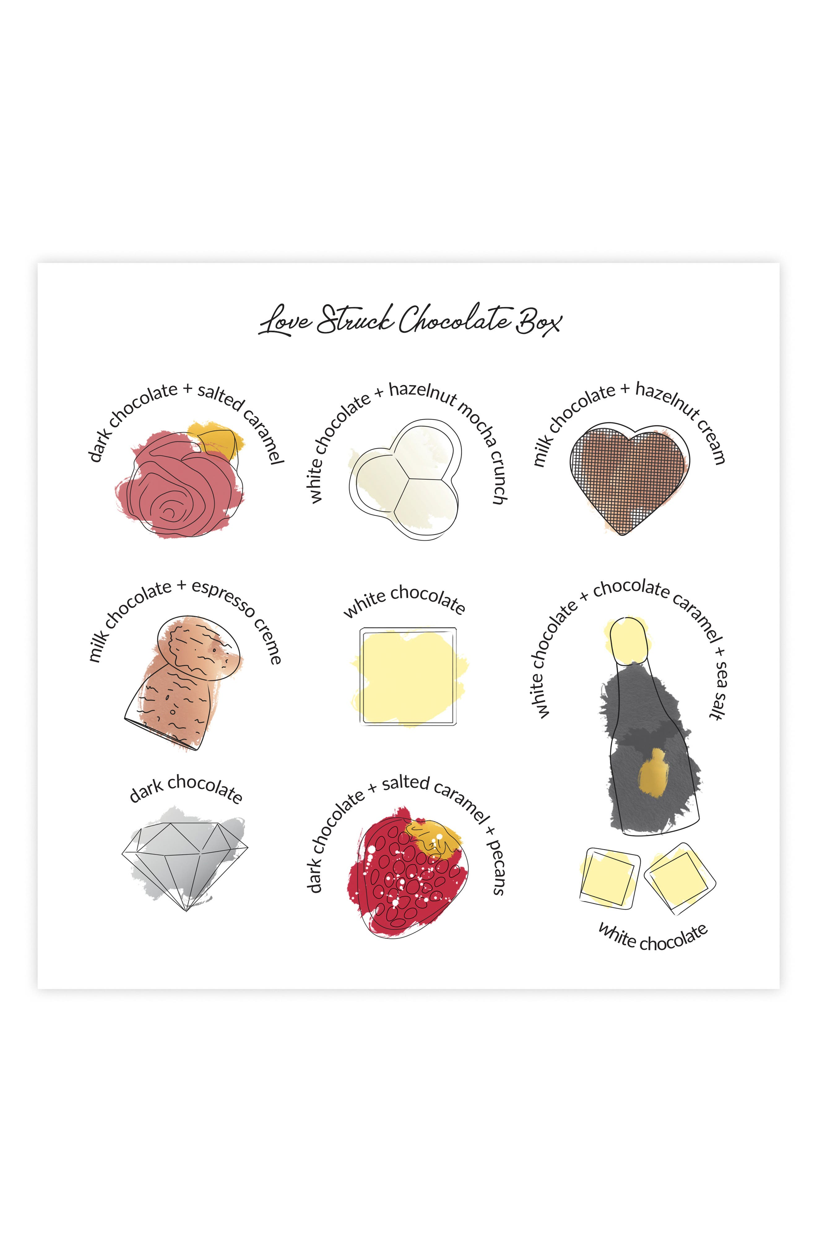 MAGGIE LOUISE CONFECTIONS,                             Lovestruck 16-Piece Chocolate Set,                             Alternate thumbnail 4, color,                             WHITE