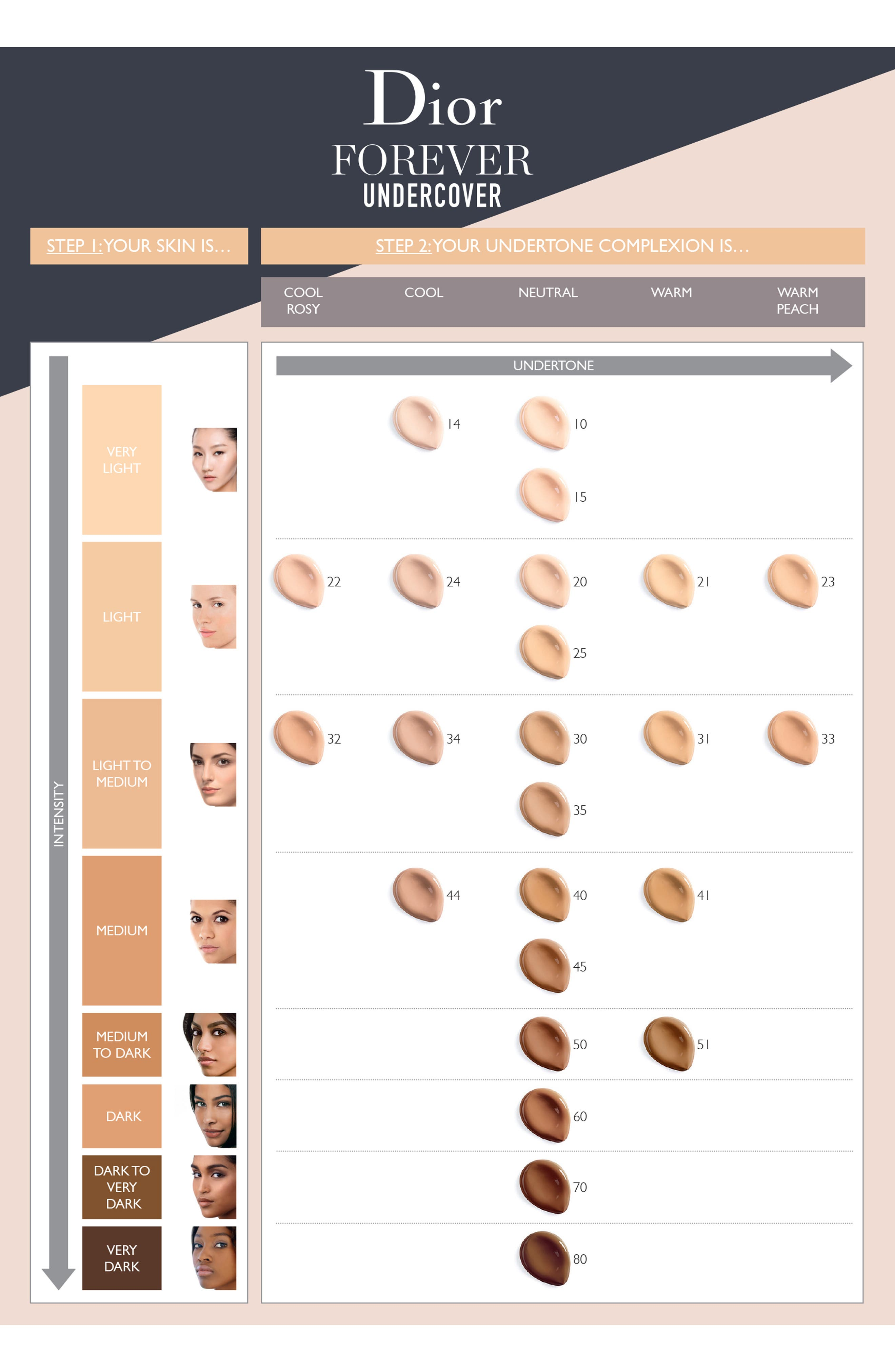 Diorskin Forever Undercover 24-Hour Full Coverage Water-Based Foundation,                             Alternate thumbnail 7, color,                             051 PRALINE