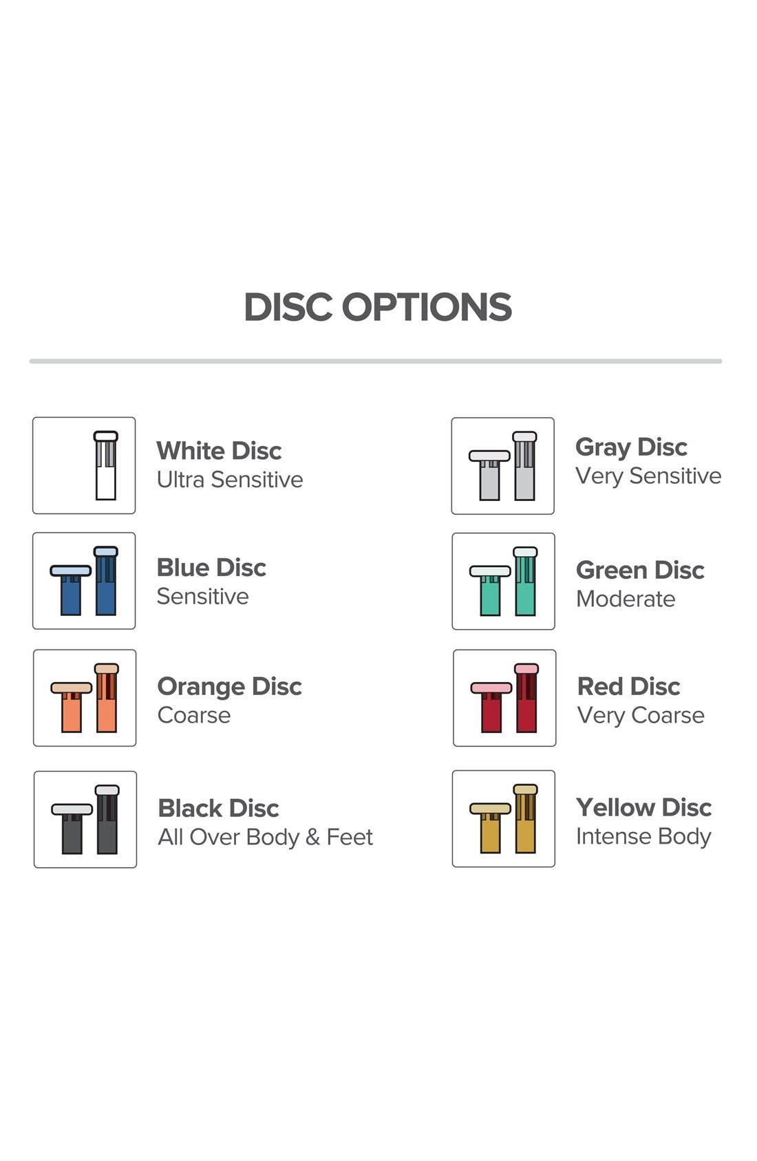 Grey Very Sensitive Replacement Discs,                             Alternate thumbnail 3, color,                             NONE