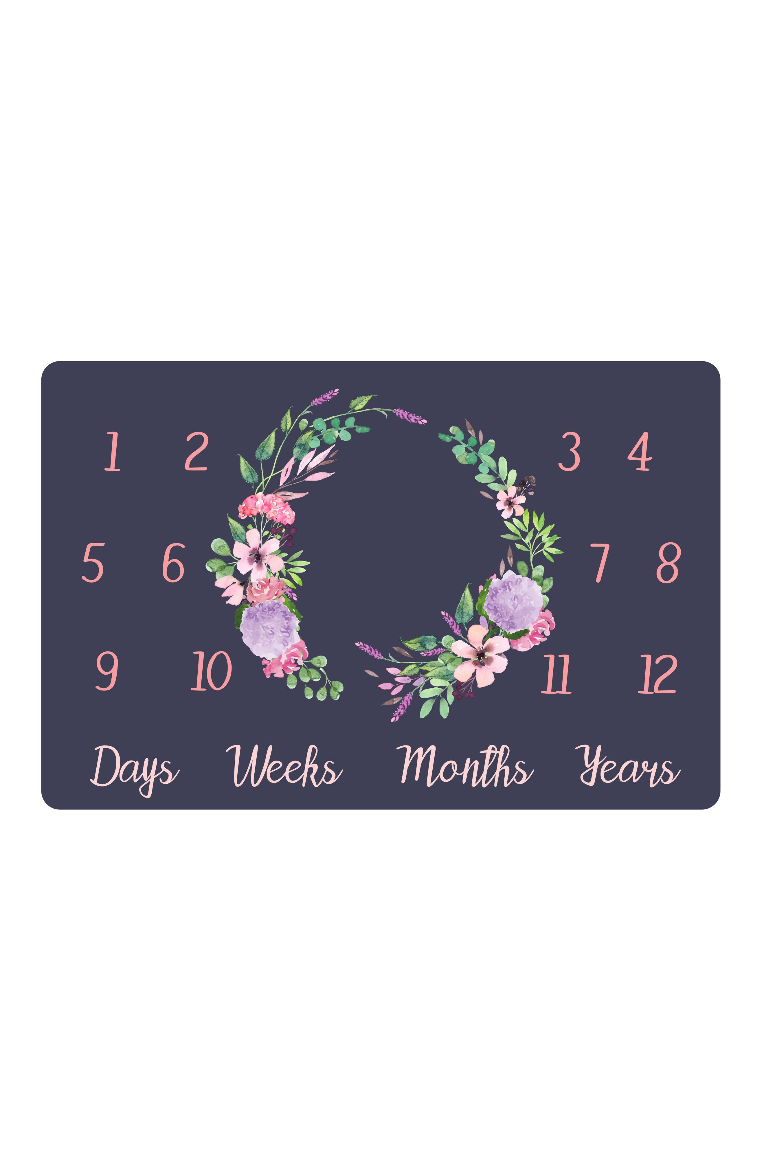 Floral Medley Monthly Memory Blanket & Swaddle Set,                             Alternate thumbnail 2, color,                             FLORAL MEDLEY