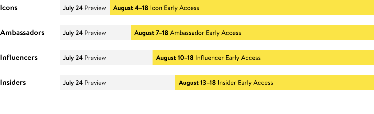 Nordstrom cardmember Early Access dates.