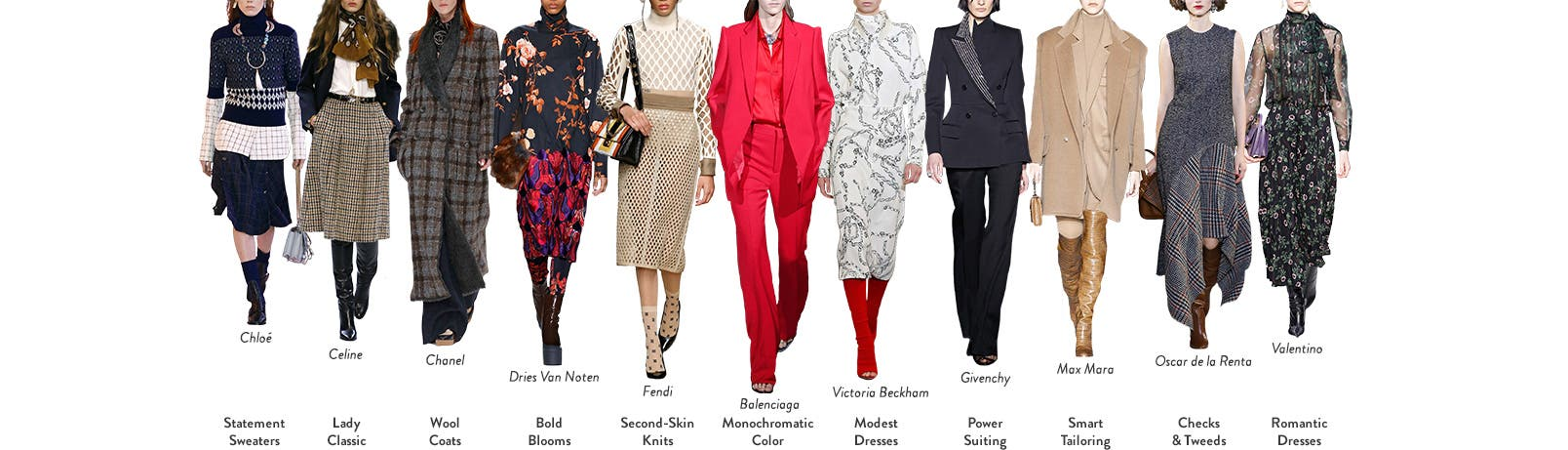 Runway Your Way: our top trends of the season.