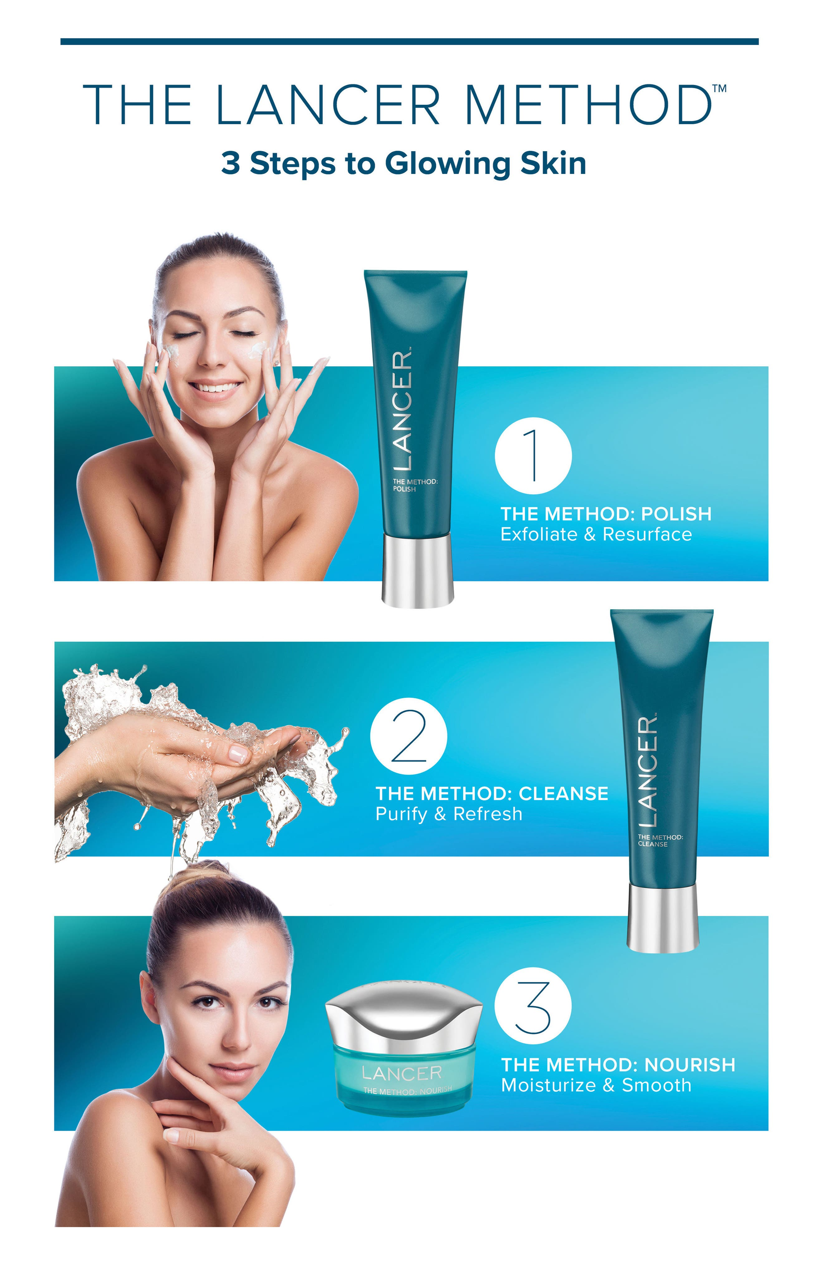 LANCER SKINCARE, The Method Cleanse Sensitive-Dehydrated Skin Cleanser, Alternate thumbnail 4, color, NO COLOR