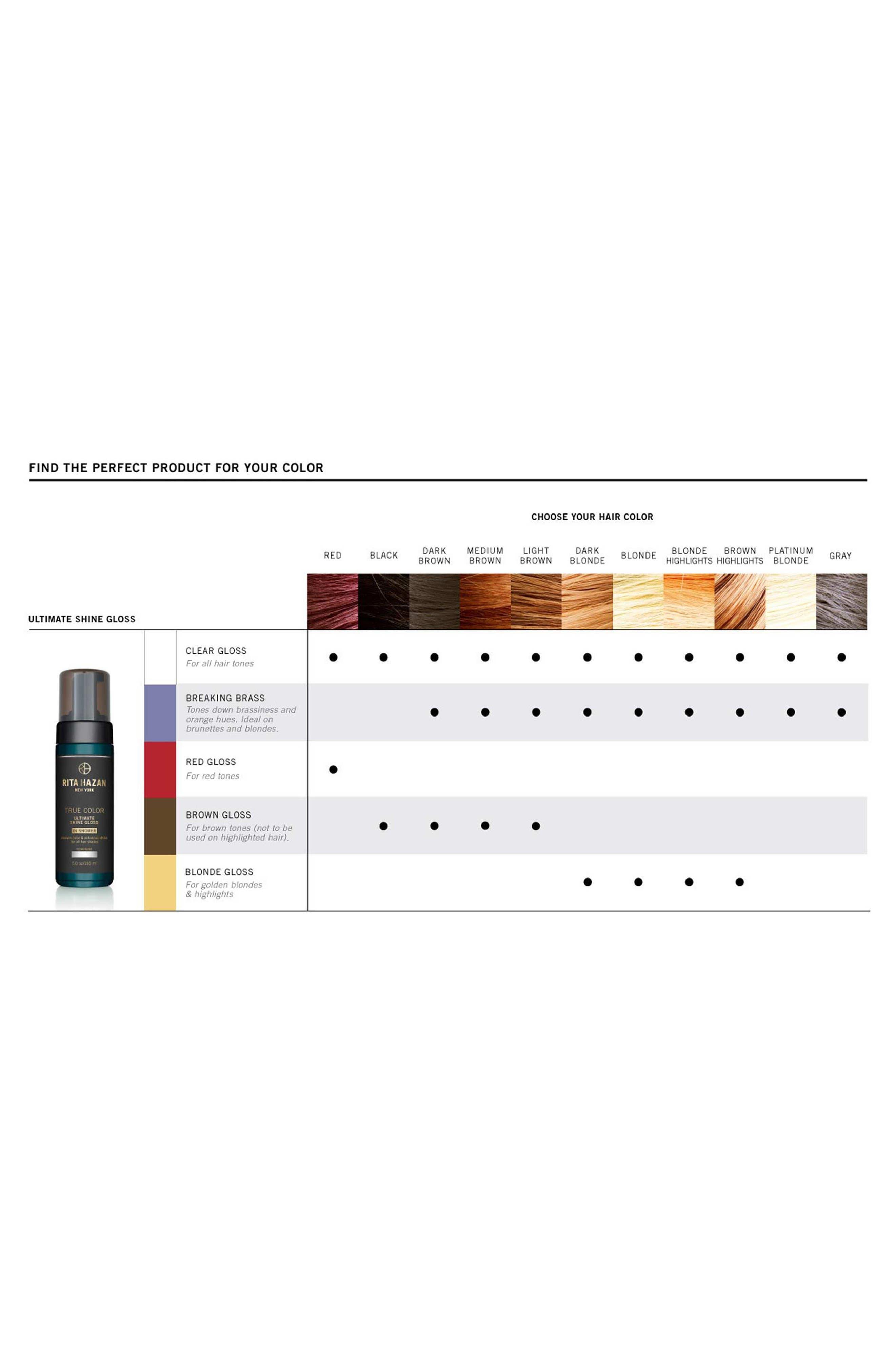 RITA HAZAN NEW YORK, 'True Color' Ultimate Shine Gloss, Alternate thumbnail 2, color, CLEAR