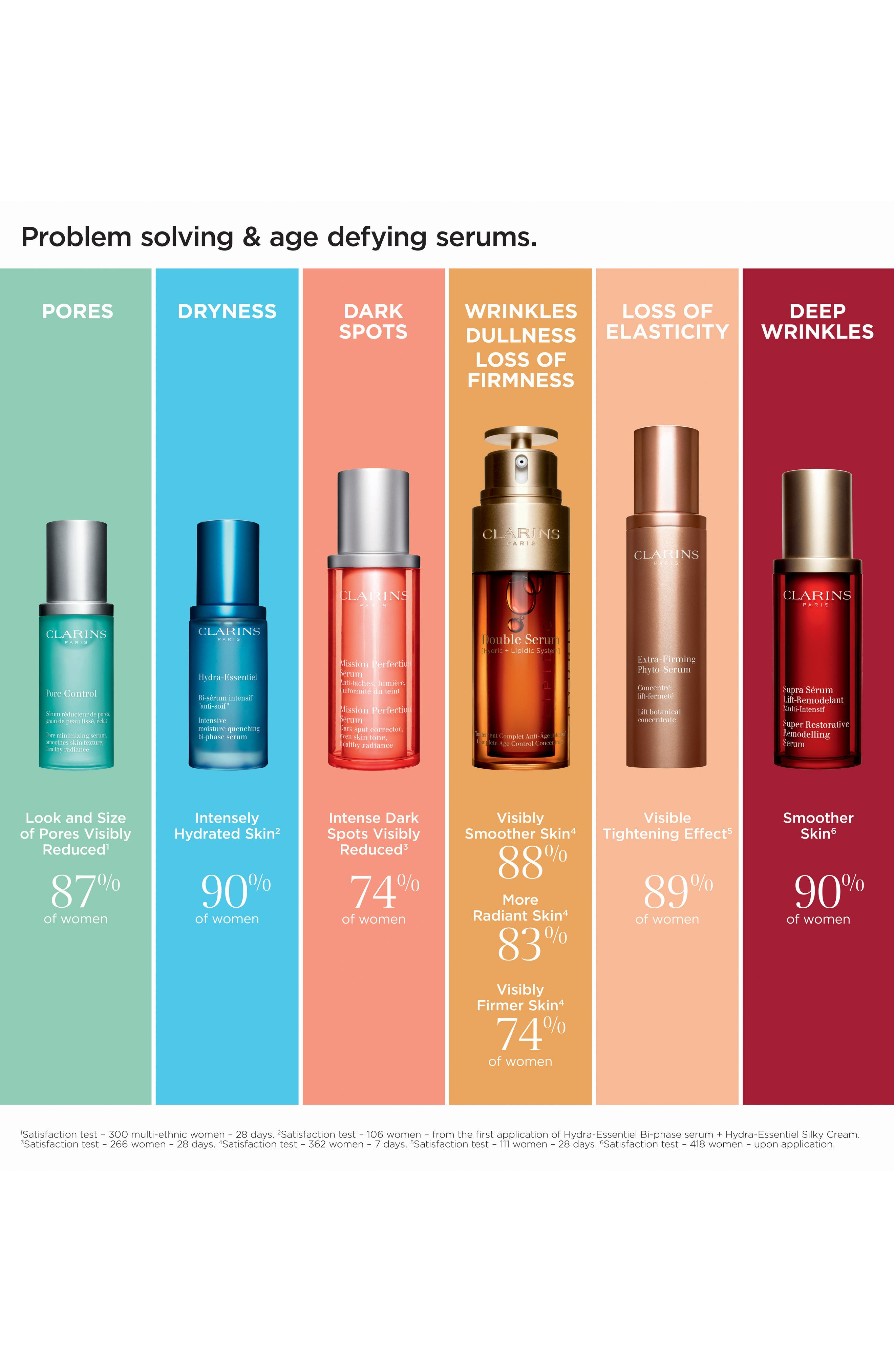 CLARINS, Mission Perfection Serum, Alternate thumbnail 3, color, NO COLOR