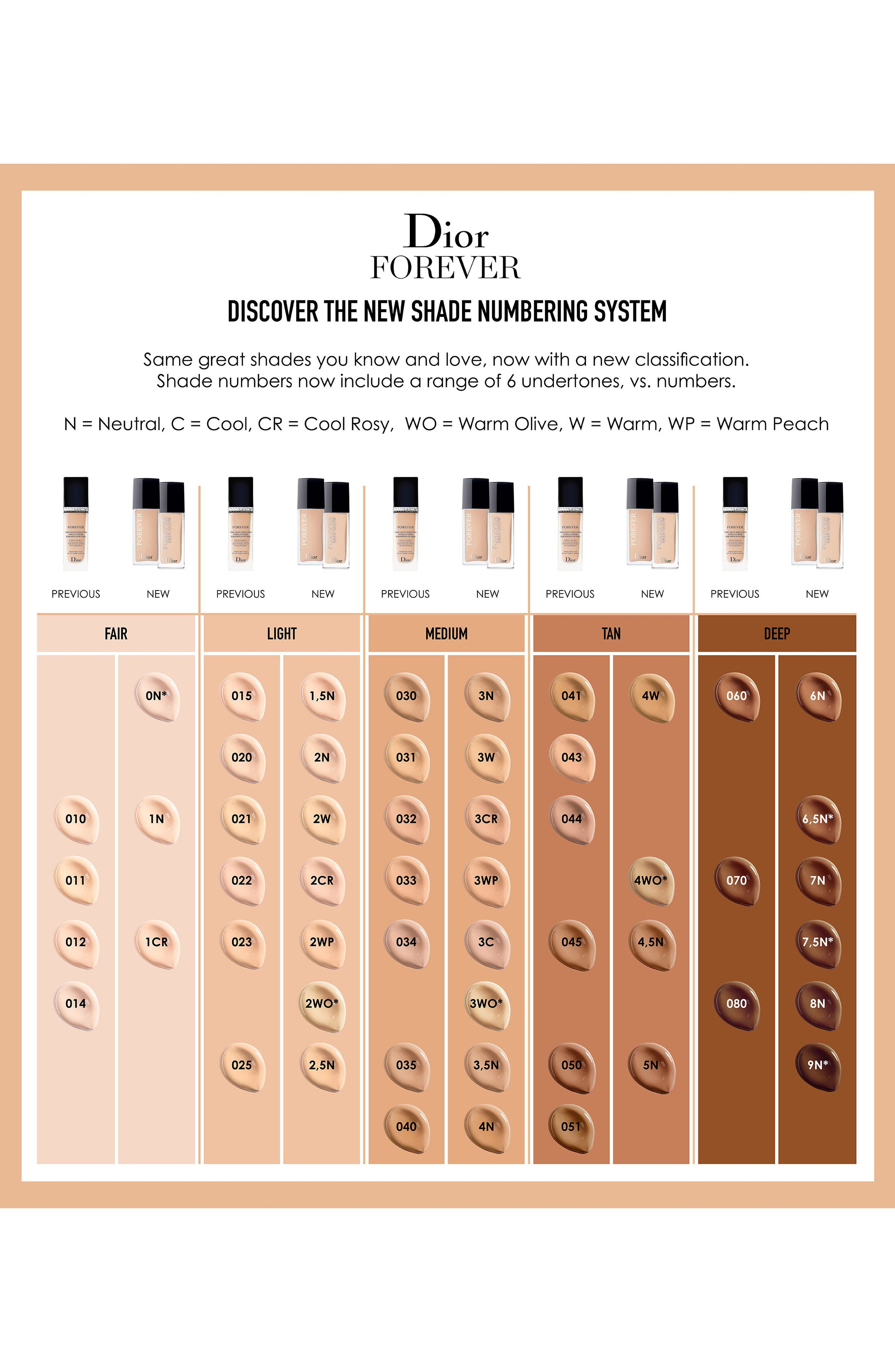 DIOR, Forever Skin Glow Radiant Perfection Skin-Caring Foundation SPF 35, Alternate thumbnail 4, color, 1 COOL ROSY
