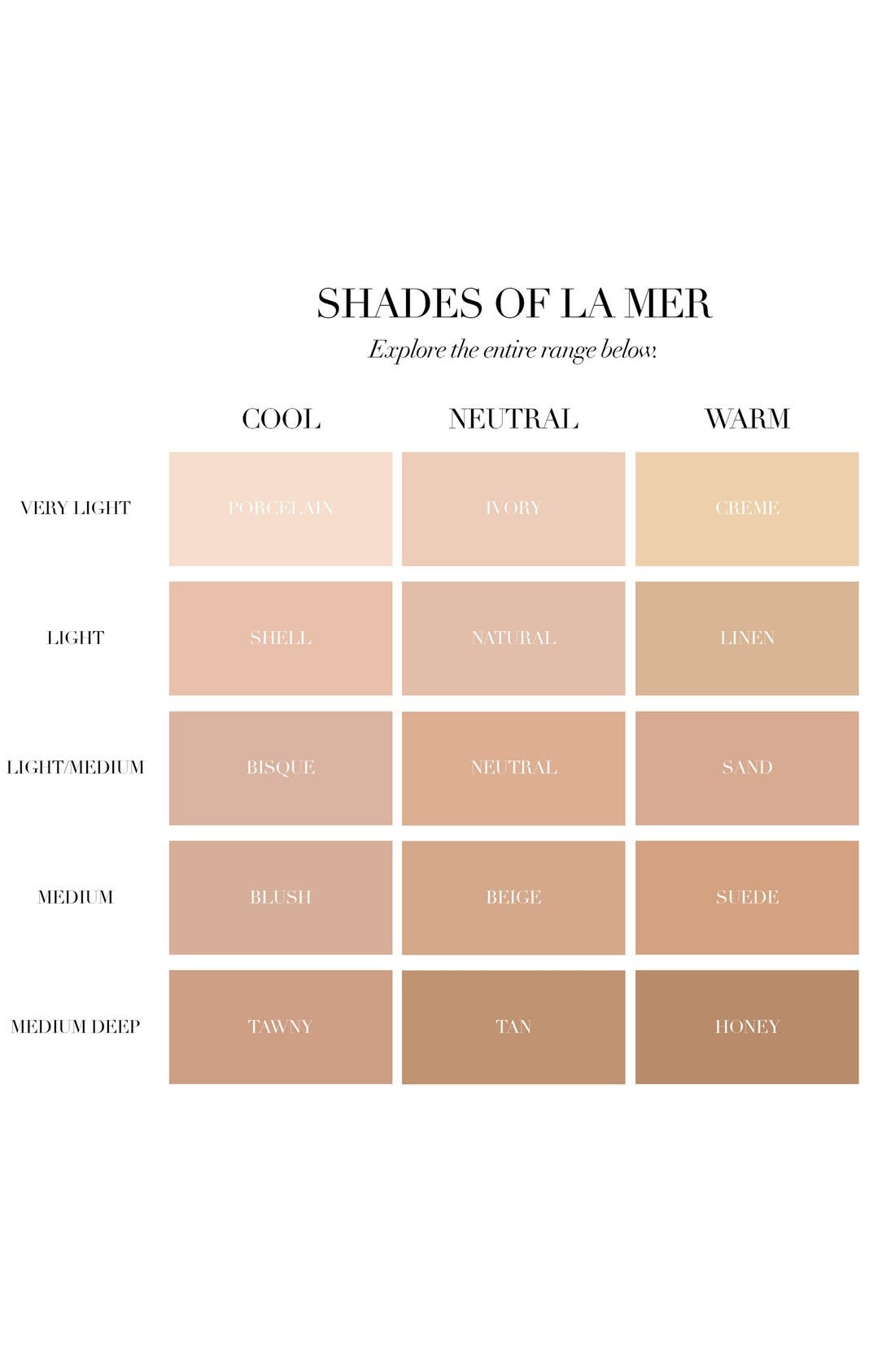 LA MER, Soft Fluid Long Wear Foundation SPF 20, Alternate thumbnail 4, color, 01 - PORCELAIN