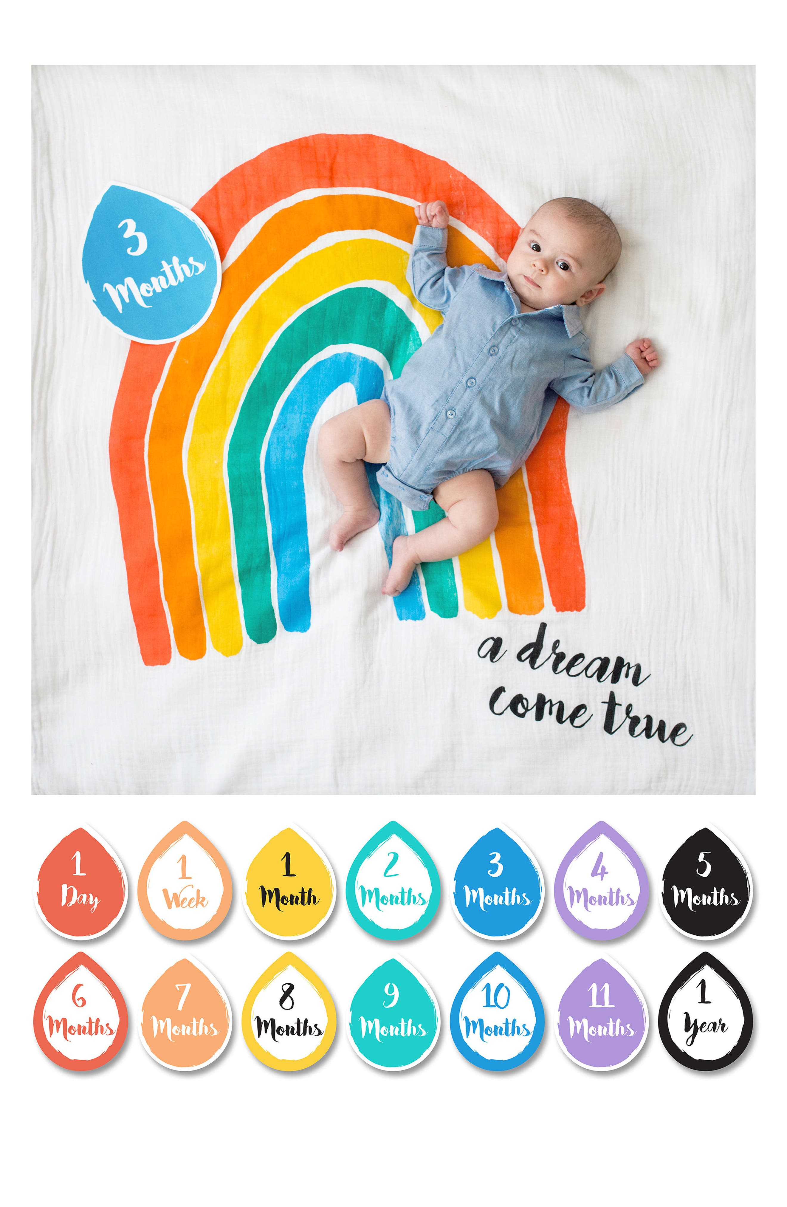 LULUJO, Baby's First Year - A Dream Come True Muslin Blanket & Milestone Card Set, Alternate thumbnail 4, color, 810