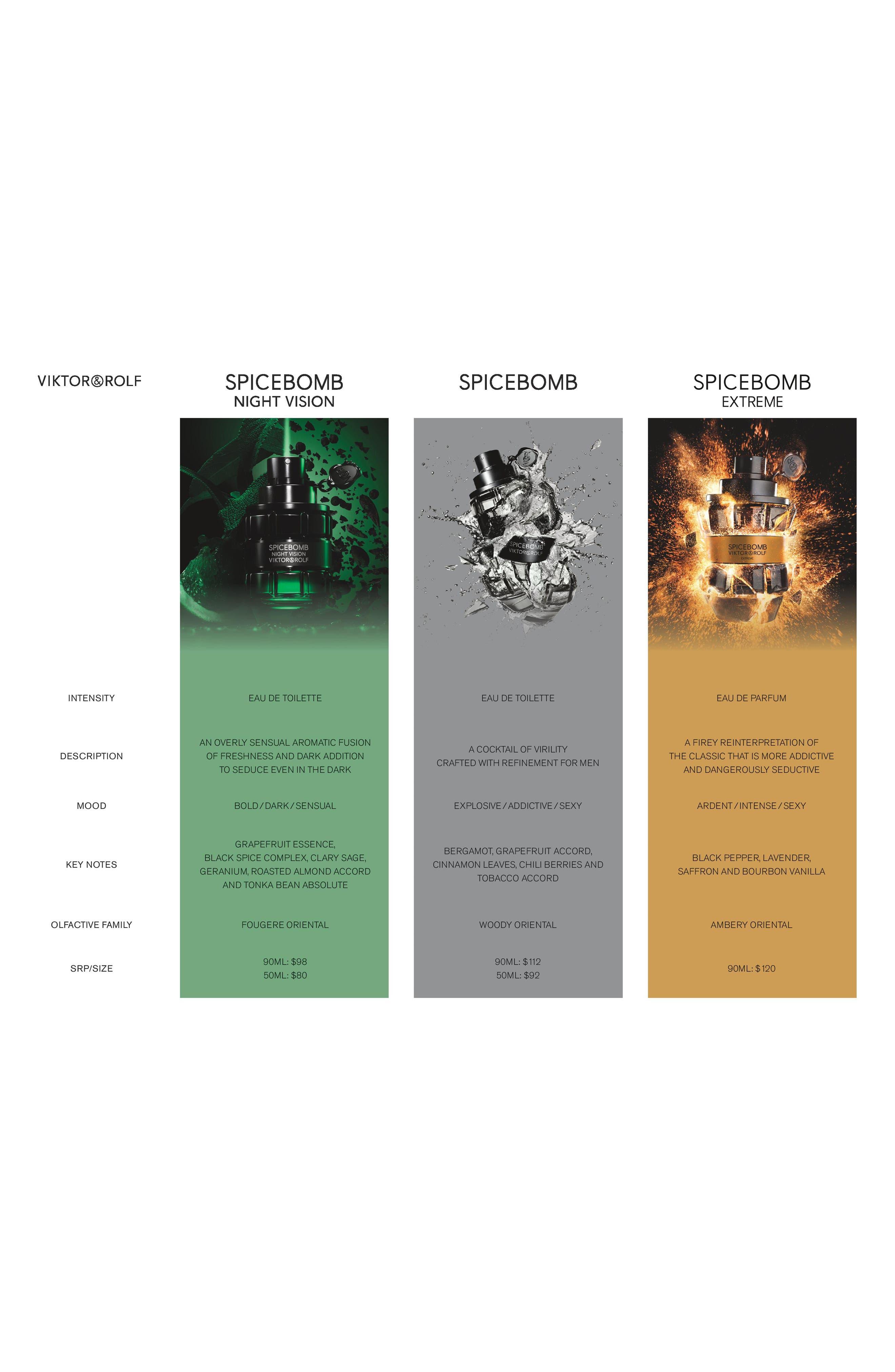VIKTOR&ROLF, Spicebomb Night Vision Eau de Toilette, Alternate thumbnail 3, color, NO COLOR