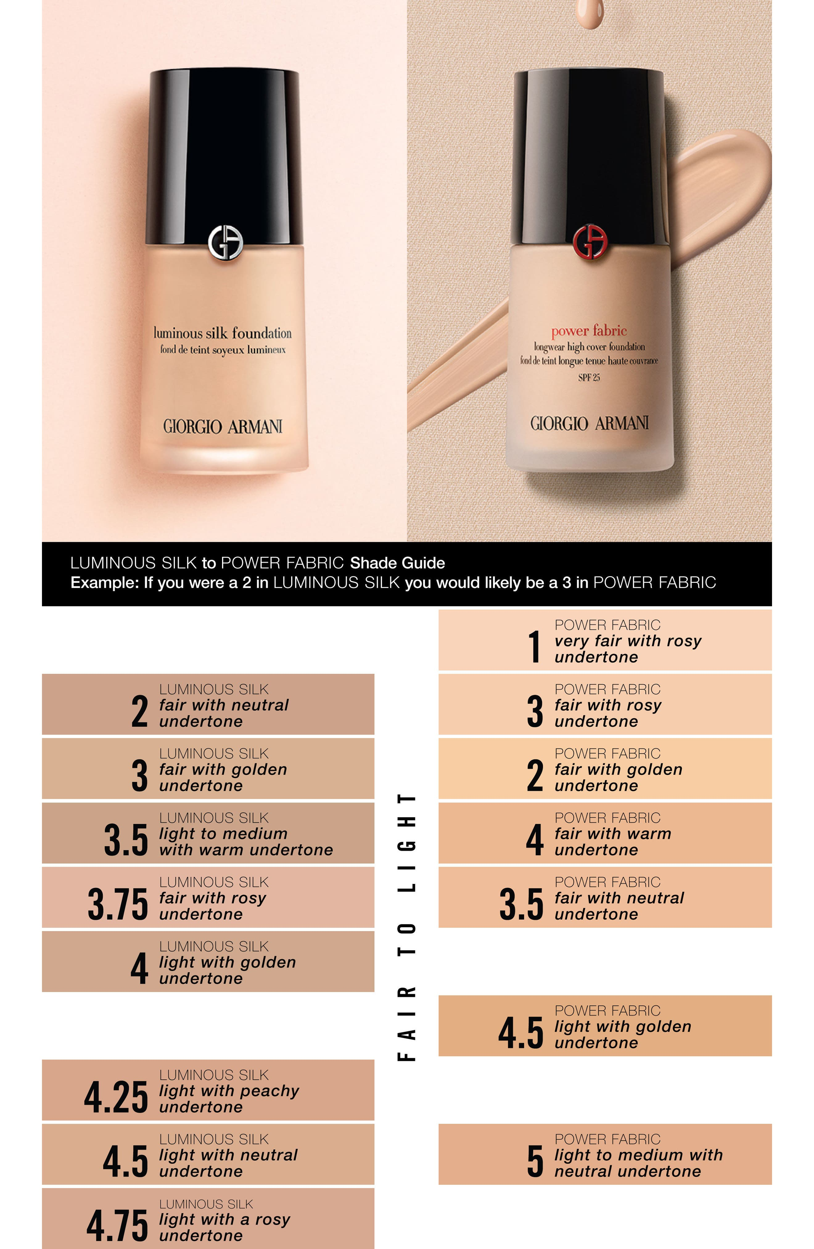 GIORGIO ARMANI, Power Fabric Foundation, Alternate thumbnail 2, color, 12