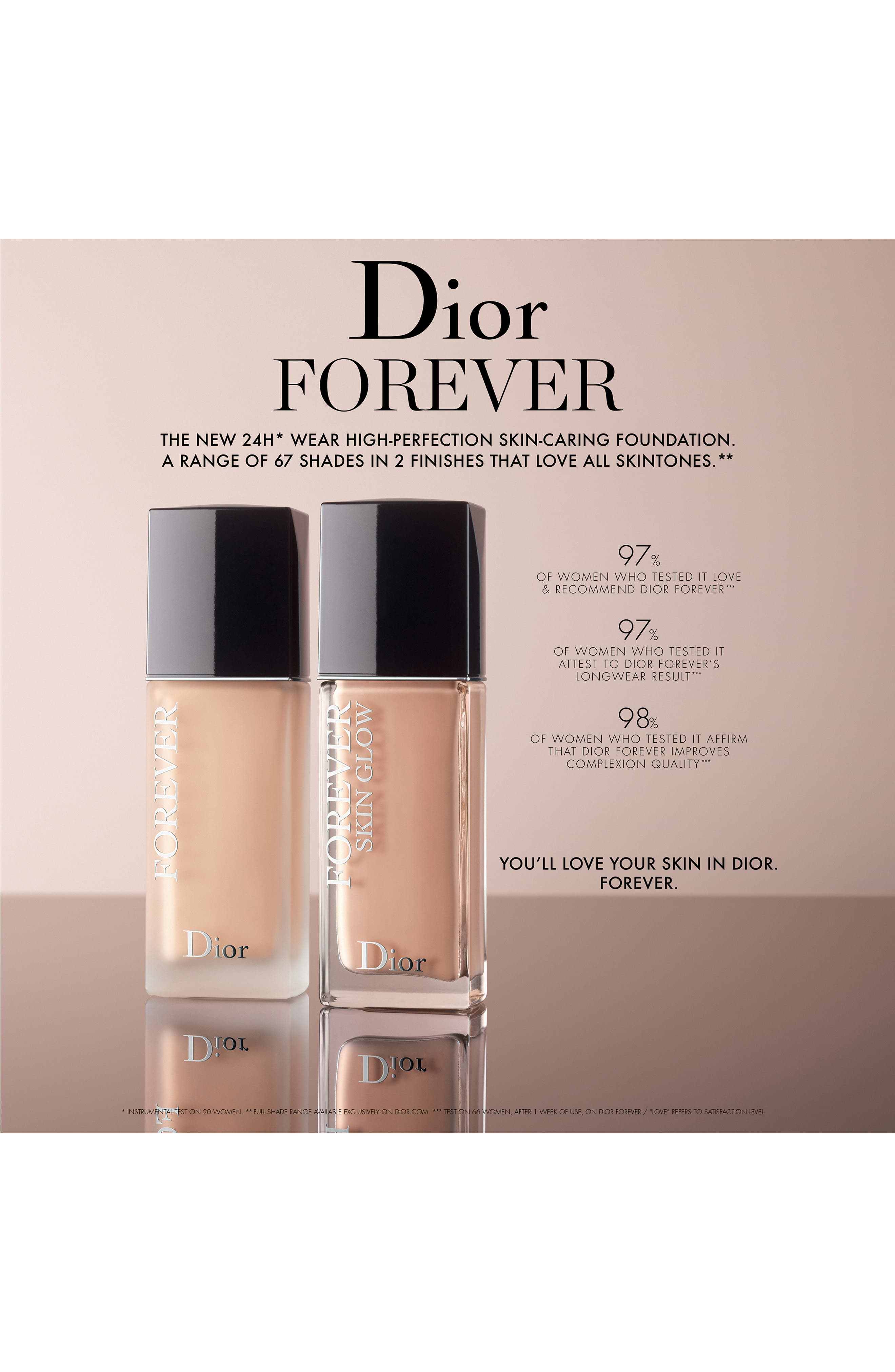 DIOR, Forever Skin Glow Radiant Perfection Skin-Caring Foundation SPF 35, Alternate thumbnail 8, color, 1 COOL ROSY