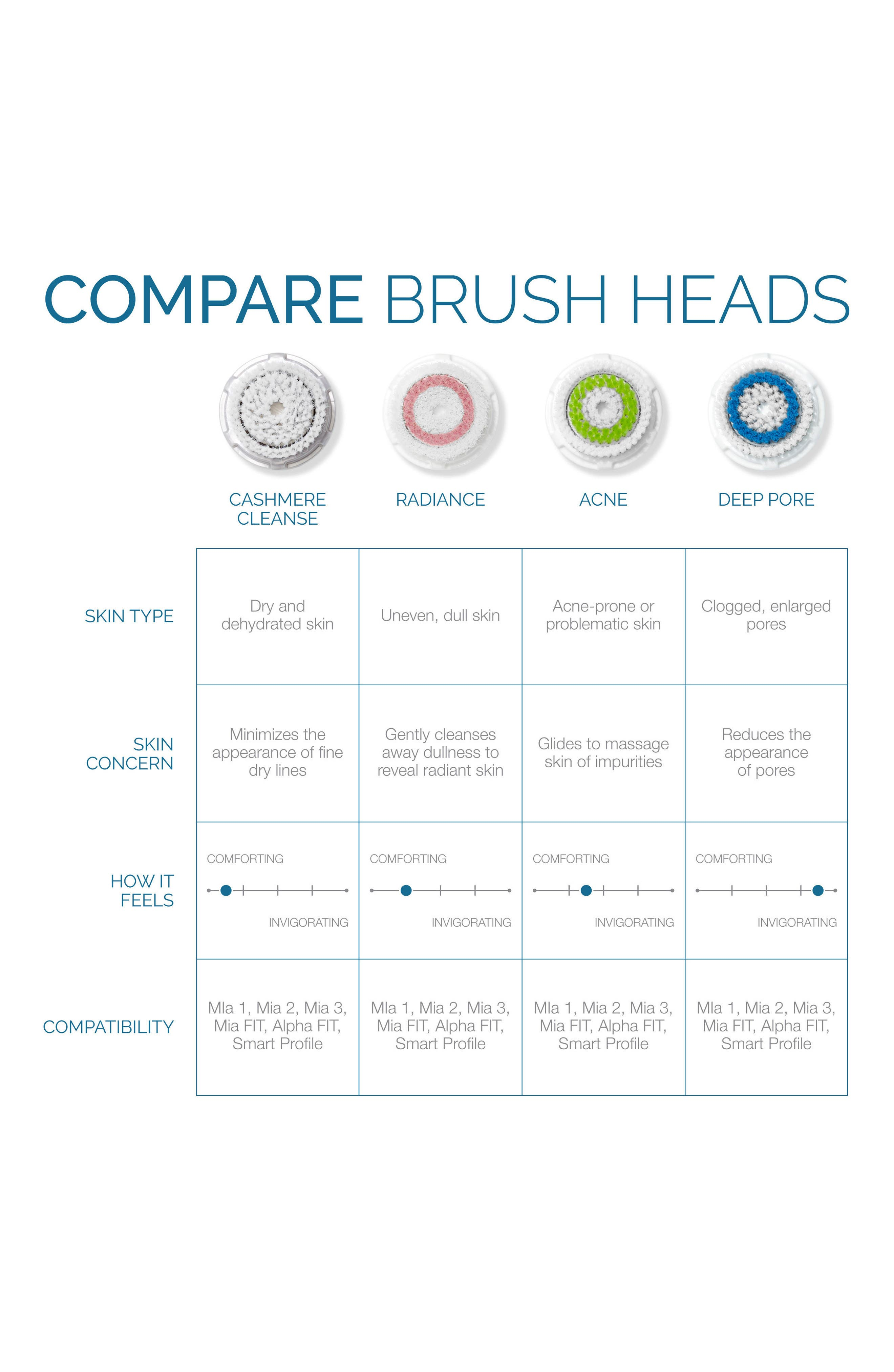 CLARISONIC Acne Cleansing Brush Head, Main, color, 000