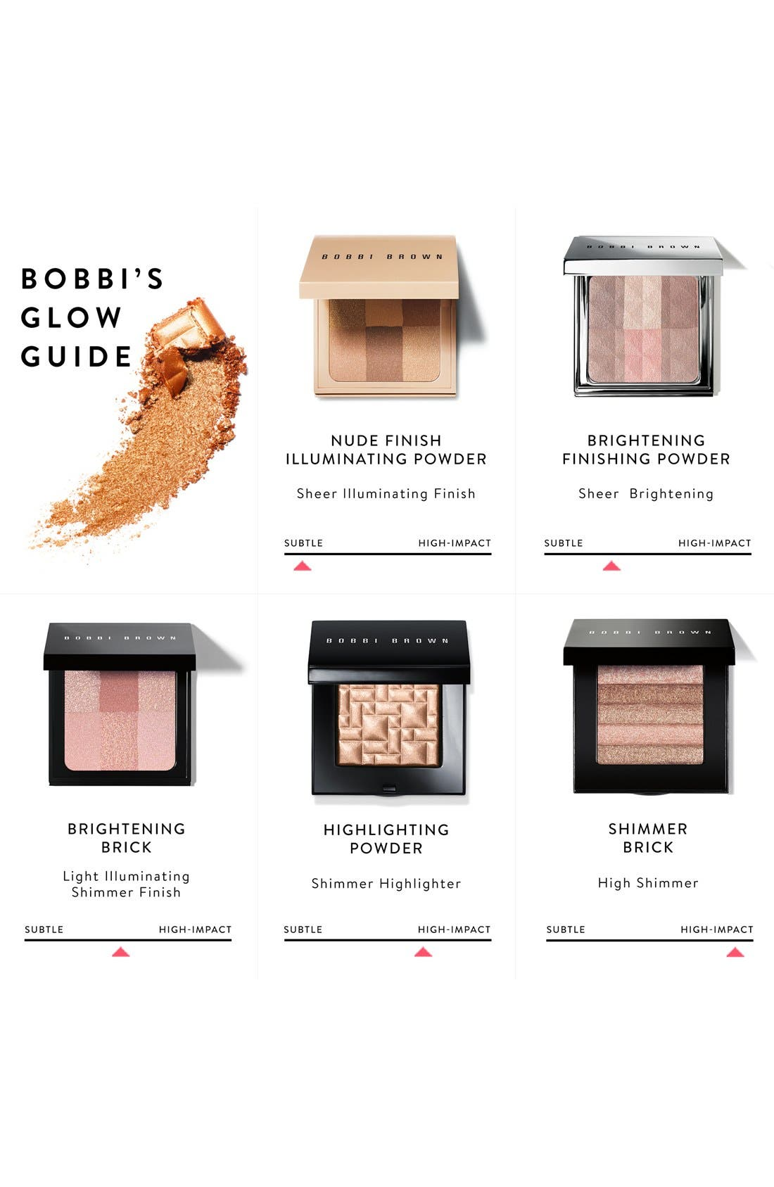 BOBBI BROWN, Bronze Shimmer Brick Compact, Alternate thumbnail 3, color, NO COLOR